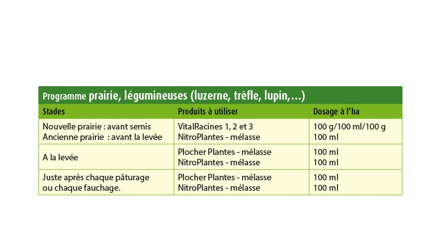 Programme Prairie