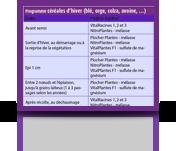 Exemple d'un programme complet